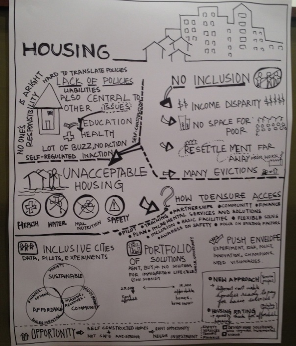 All the sessions and discussion were captured by posters. This one sums up the mHS session